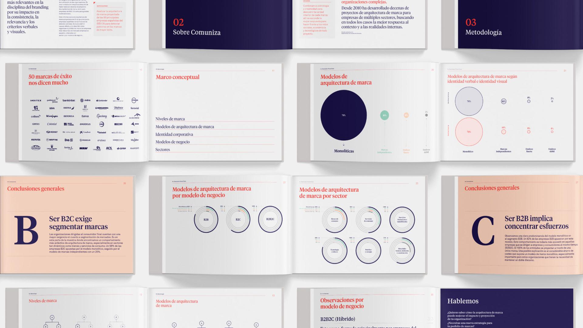 informe arquitectura de marca