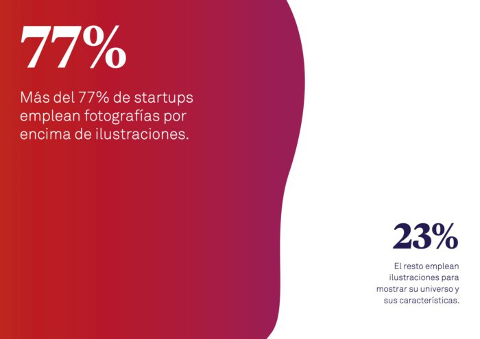 gestion identidad marca startup